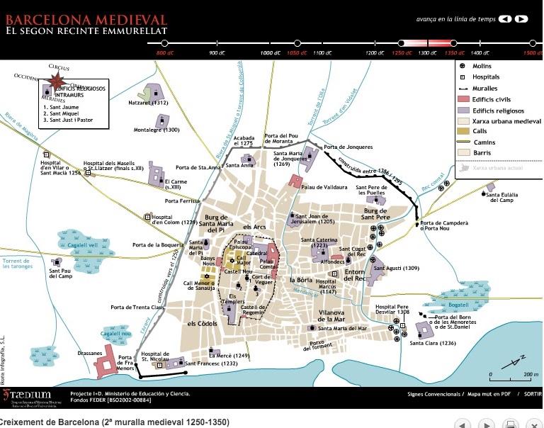 origine et fondation de Barcelone